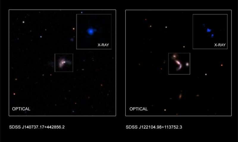 Астрономы научились находить двойные сверхмассивные черные дыры