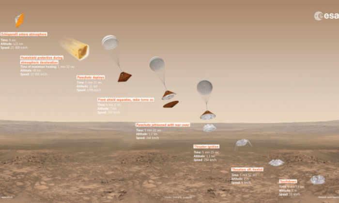 Европейское космическое агентство приземлится на Марсе в октябре