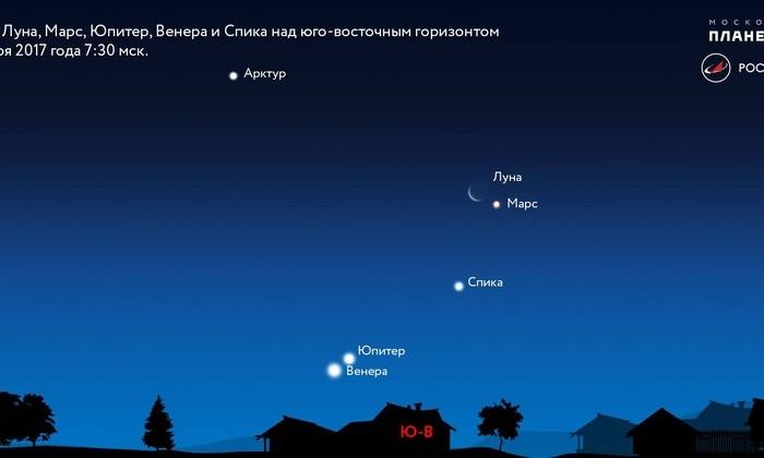 Сближение Юпитера и Венеры