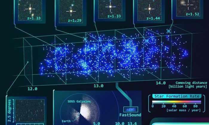Самая большая 3D-карта Вселенной еще раз подтвердила гениальность Эйнштейна