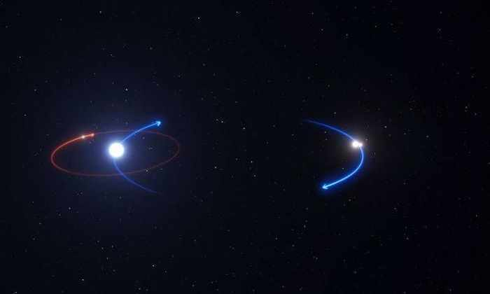 Астрономы открыли планету, которая имеет 3 солнца