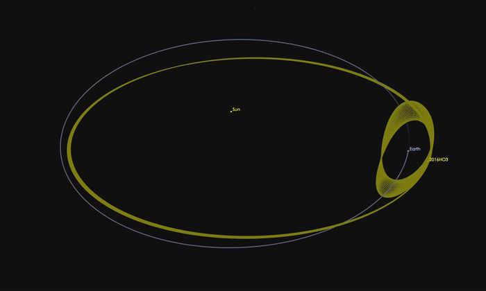 Обнаружен самый древний квазиспутник Земли