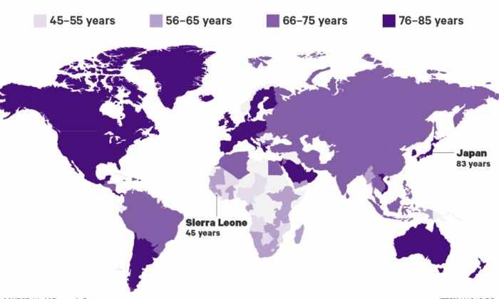 Россия заняла 95 место в мировом рейтинге средней продолжительности жизни