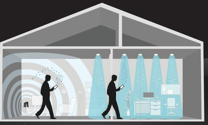 В 100 раз быстрее Wi-Fi: разработана новая Li-Fi-система