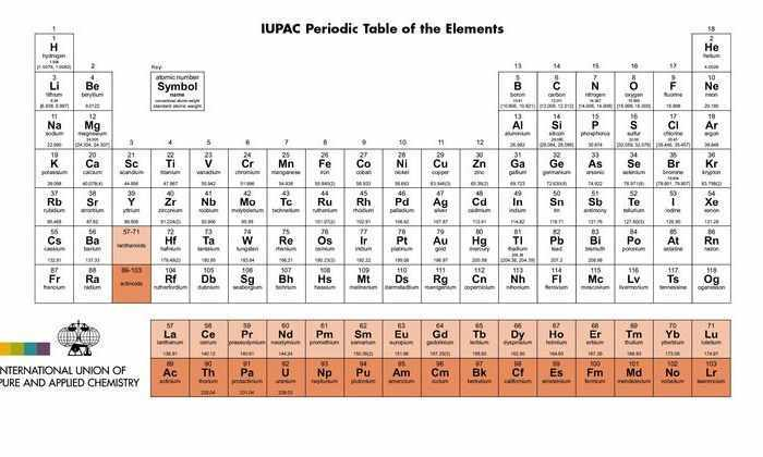 Официальная информация: прежняя версия Периодической таблицы устарела