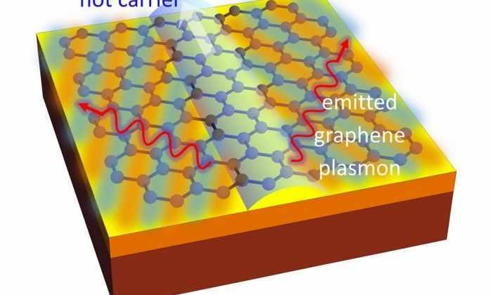 Ученые использовали графен, чтобы замедлить фотоны и превратить электричество в свет