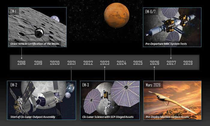 Компания Lockheed Martin отправит первых поселенцев на Марс в 2028 году