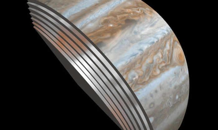 Юпитер изнутри оказался похожим на гигантскую слоеную луковицу