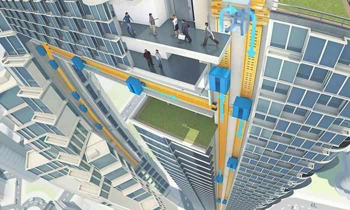 Видео: первый в мире лифт без кабелей