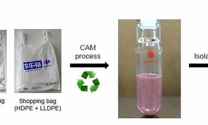 Ученые нашли новое применение пластиковым отходам