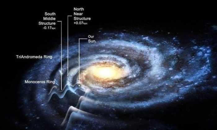 Галактика Млечного пути