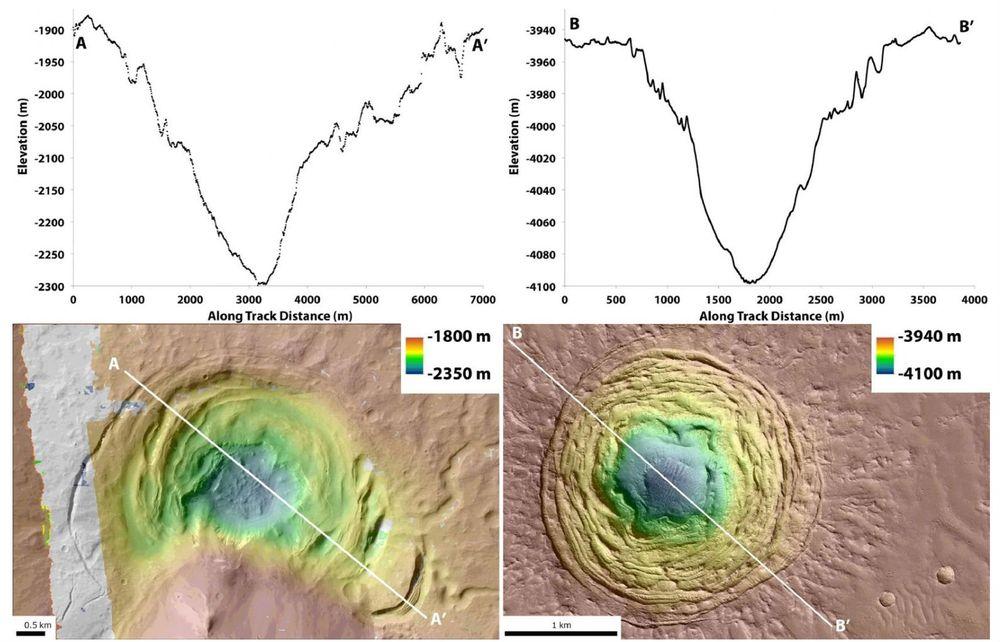 НаМарсе есть места, где могла жить жизнь— Ученые